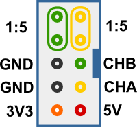 Rear Connector Layout