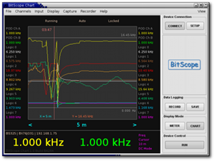 BitScope WaveMeter | Signal Analysis Software